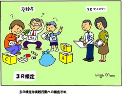 3R検定の挿絵