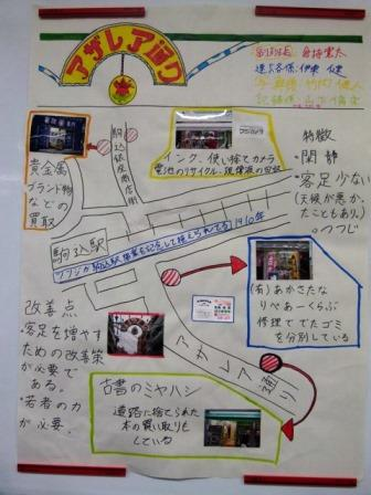 商店街3Rマップ1